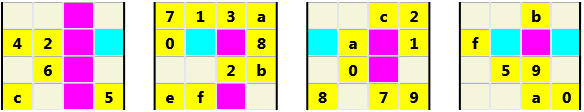 3D 4X4 Cube L(2,1) D(29,6,0,0,0,0) Moderate True 3 dimensional problem. Each 4X4 square is one plane of a 4X4X4 cube. Consider the squares stacked on top of each other. There are 12 planes in this problem each of which is a 4X4 square which must have no repeating characters. Some of the planes are highlighted. There are 16 possible characters so I use a standard hexadecimal character set: 0,1,2,…,9,a,…,f.