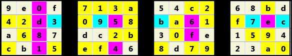 3D 4X4 Cube L(2,1) D(29,6,0,0,0,0)  Solution
