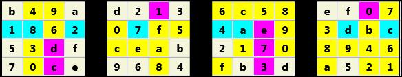 3D 4X4 Cube L(2,1) D(30,4,0,0,0,0)