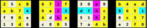 3D 4X4 Cube L(2,1) D(31,7,0,0,0,0)