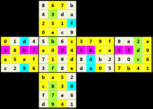 4X4 Cube L(2,1) D(41,8,0,0,0,0)