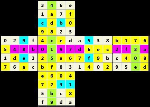 4X4 Cube L(2,4) D(38,22,4,4,1,0)