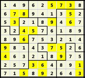 Jigsaw L(2,4) D(23,13,1,1,1,0)