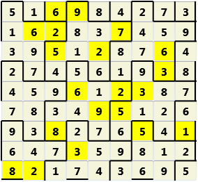 People L(2,4) D(20,13,1,1,1,0)  Solution