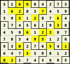 People L(2,4) D(20,13,1,1,1,0)  Solution