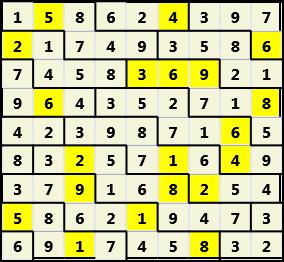 Toroid H L(2,1) D(20,14,0,0,0,0)