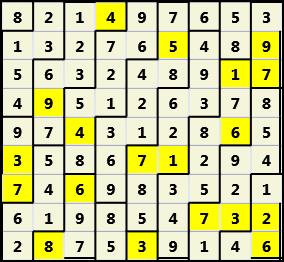 Toroid V L(2,1) D(19,12,0,0,0,0)  2013-01-21 152848 Solution