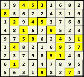 Toroid V L(2,4) D(21,14,1,1,1,0)
