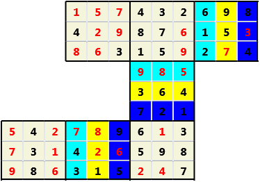 Tredoku vsn03, Cartesian grid