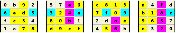 3D 4X4 Cube L(2,1) D(29,6,0,0,0,0)   2013-01-21 160730 Solution