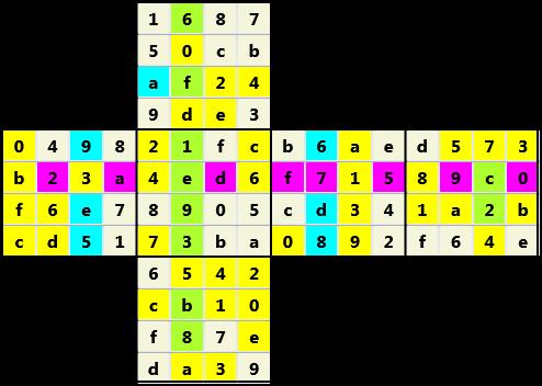 4X4 Cube L(2,1) D(39,11,0,0,0,0)   2013-04-16 234504 Solution