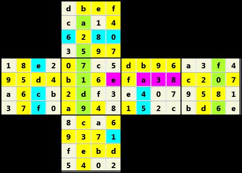 4X4 Cube L(2,1) D(41,9,0,0,0,0)   2013-01-09 124443 Solution