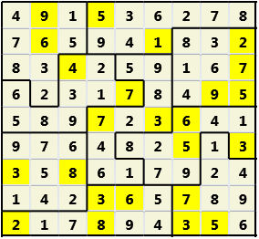 Jigsaw L(2,1) D(24,9,0,0,0,0)  2013-04-16 235609 Solution