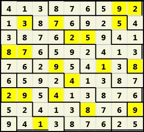 Toroid H L(2,1) D(19,11,0,0,0,0)  2012-12-07 105205 Solution