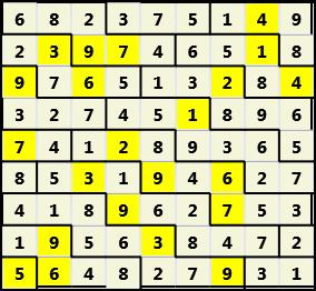 Toroid H L(2,4) D(22,13,2,2,1,0)  2013-03-29 115036 Solution