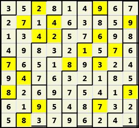 Toroid V L(2,4) D(19,21,2,2,1,0)  2013-03-29 115929 Solution