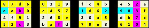 3D 4X4 Cube L(2,1) D(32,5,0,0,0,0)   2013-01-21 160724 Solution