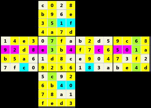 4X4 Cube L(2,1) D(48,5,0,0,0,0)   2013-01-21 155015 Solution