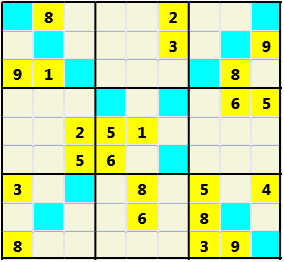 Sudoku 9X9X L(1,1) D(23,7,0,0,0,0) Easy As regular 9 by 9 but must also have unique characters in each diagonal, highlighted.