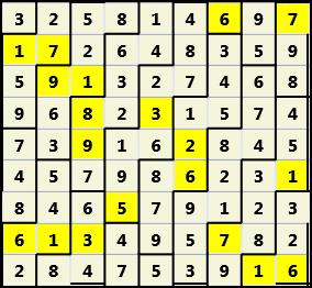 Toroid V L(2,4) D(19,16,1,1,1,0)  2013-04-18 175511 Solution