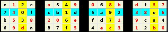 3D 4X4 Cube L(2,1) D(29,5,0,0,0,0)   2013-01-09 221552 Solution