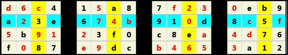 3D 4X4 Cube L(2,1) D(30,6,0,0,0,0)   2013-01-09 221554 Solution