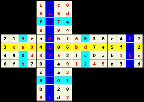 4X4 Cube L(2,1) D(40,12,0,0,0,0)   2013-01-09 124455 Solution