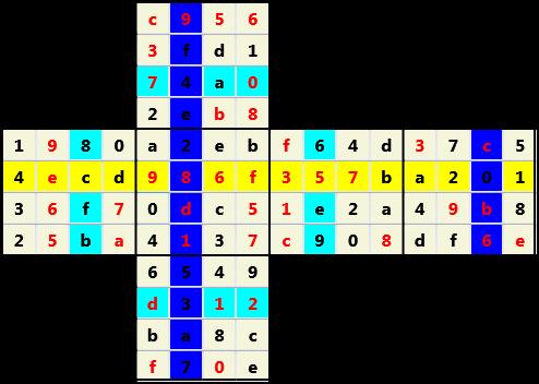 4X4 Cube L(2,1) D(41,9,0,0,0,0)   2013-01-09 124430 Solution