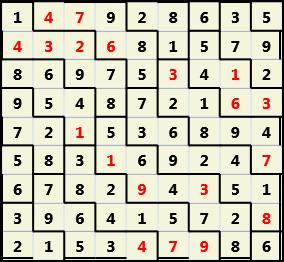 Backslash L(2,1) D(19,12,0,0,0,0)  2013-05-01 101520 Solution