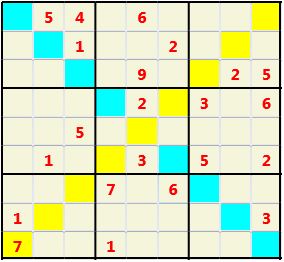 Sudoku 9X9X L(1,1) D(22,7,0,0,0,0) Easy As regular 9 by 9 but must also have unique characters in each diagonal, highlighted.
