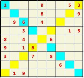 Sudoku 9X9X L(1,1) D(24,10,0,0,0,0) Easy As regular 9 by 9 but must also have unique characters in each diagonal, highlighted.
