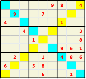 Sudoku 9X9X L(1,4) D(24,13,2,2,2,0) Difficult As regular 9 by 9 but must also have unique characters in each diagonal, highlighted.