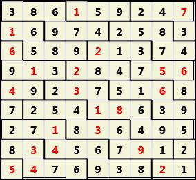 Toroid H L(2,1) D(22,17,0,0,0,0)  2013-04-18 175044 Solution