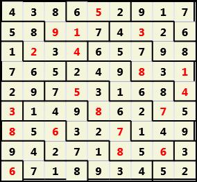 Toroid H L(2,4) D(19,14,2,2,1,0)  2013-08-10 233709 Solution