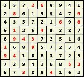 Toroid V L(2,1) D(19,13,0,0,0,0)  2013-04-18 175528 Solution