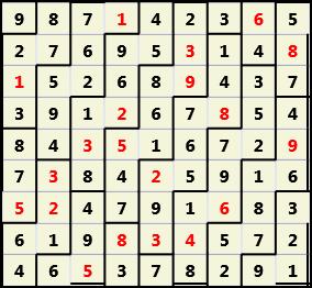 Toroid V L(2,1) D(20,9,0,0,0,0)  2013-04-10 233331 Solution