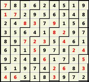 Toroid V L(2,1) D(23,9,0,0,0,0)  2013-04-18 175459 Solution
