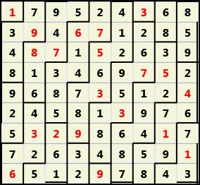 Toroid V L(2,2) D(20,22,2,0,0,0)  2013-01-21 152935 Solution