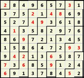 Toroid V L(2,3) D(19,23,4,3,0,0)  2013-01-21 152844 Solution