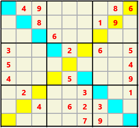Sudoku 9X9X L(1,1) D(26,7,0,0,0,0) Easy As regular 9 by 9 but must also have unique characters in each diagonal, highlighted.