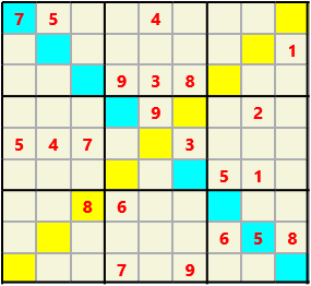 Sudoku 9X9X L(1,3) D(22,12,1,1,0,0) Moderate As regular 9 by 9 but must also have unique characters in each diagonal, highlighted.