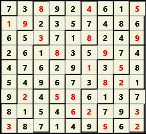 Toroid V L(2,4) D(23,15,3,3,2,0)  2013-04-10 233302 Solution