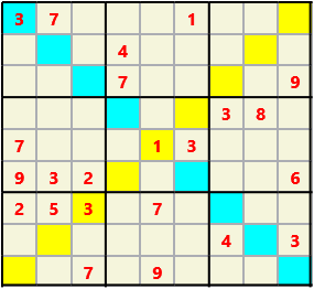 Sudoku 9X9X L(1,4) D(23,16,3,3,2,0) Difficult As regular 9 by 9 but must also have unique characters in each diagonal, highlighted.