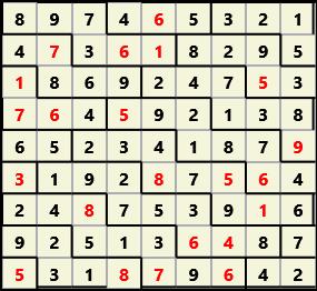 Toroid H L(2,3) D(22,17,2,2,0,0)  2012-12-07 105240 Solution