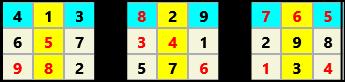 3D 3X3 Cube L(1,1) D(12,3,0,0,0,0)   2013-01-21 155513 Solution