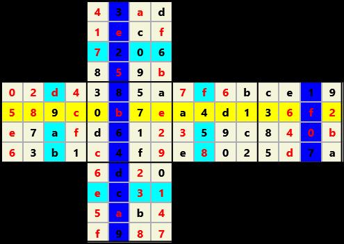 4X4 Cube L(2,1) D(46,4,0,0,0,0)   2013-01-21 155025 Solution