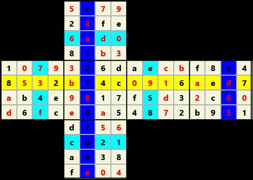 4X4 Cube L(2,4) D(42,17,4,3,1,0)   2013-01-21 155150 Solution