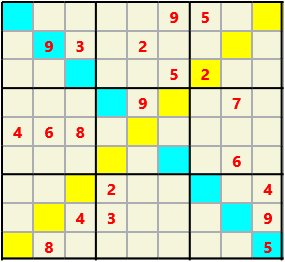 Sudoku 9X9X L(1,4) D(20,16,3,2,1,0) Difficult As regular 9 by 9 but must also have unique characters in each diagonal, highlighted.