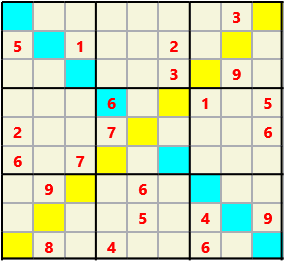 Sudoku 9X9X L(1,4) D(22,14,3,2,1,0) Difficult As regular 9 by 9 but must also have unique characters in each diagonal, highlighted.