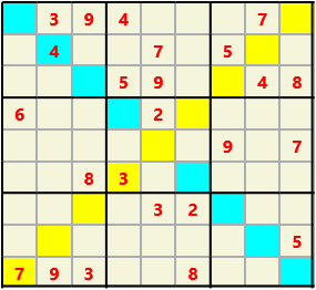 Sudoku 9X9X L(1,4) D(24,13,1,1,1,0) Difficult As regular 9 by 9 but must also have unique characters in each diagonal, highlighted.